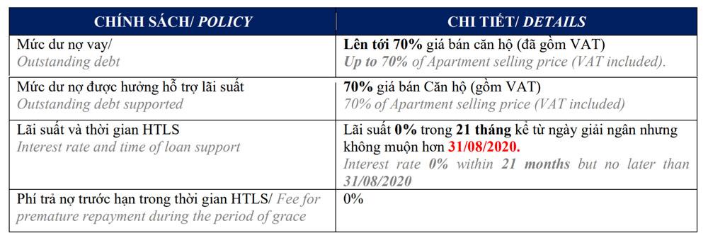 IMG-chinh-sach-vinhomes-ocean-park-04